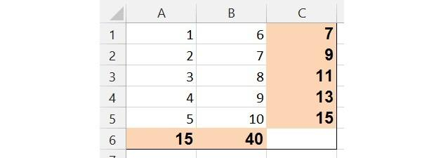 Row totals are inserted automatically