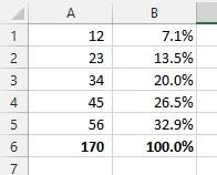 Individual percentage figures will total 100 percent