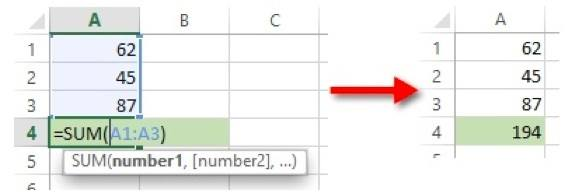 AutoSum creates a SUM function in the first blank cell after the data