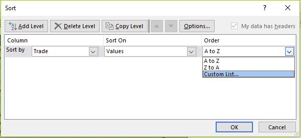 Figure 17 - Sorting by Trade using a custom list