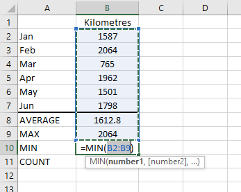 Figure 05: The MIN Function