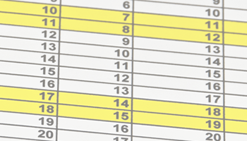 How To Highlight Particular Excel Rows (Automatically) Using Conditional Formatting Formulas
