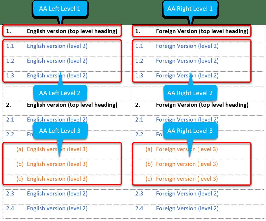 New custom dual styles applied