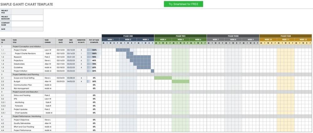 Simple Gantt Chart (Excel Template)