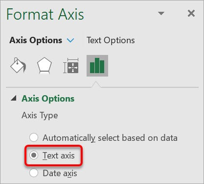 Change the dates on the bottom axis to text so empty dates can be hidden