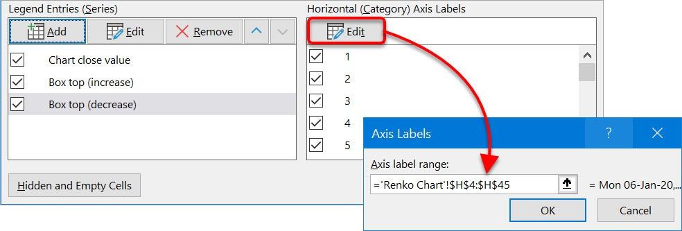 Set the dates (bottom axis) data range