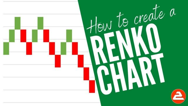How to set up your data and create a Renko chart in Excel